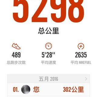 上海国家地理经典影像盛宴主题路跑