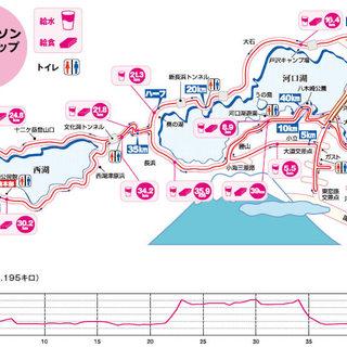 富士山马拉松路线图